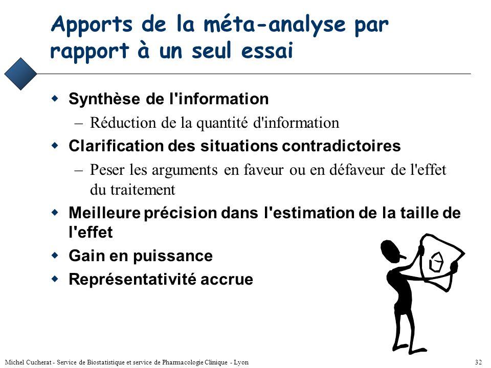 Michel Cucherat - Service de Biostatistique et service de Pharmacologie Clinique - Lyon 31 Solutions apportées par la MA Synthèse –répondant à une que