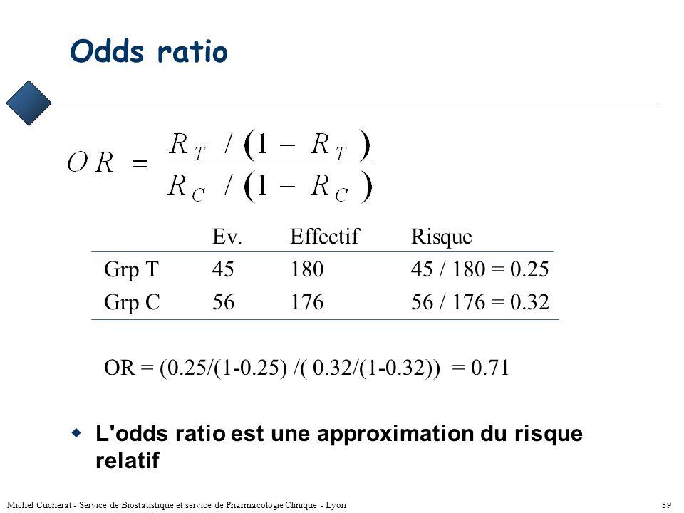 Michel Cucherat - Service de Biostatistique et service de Pharmacologie Clinique - Lyon 38 Risque relatif, interprétation RR < 1(R T < R C ) –le trait