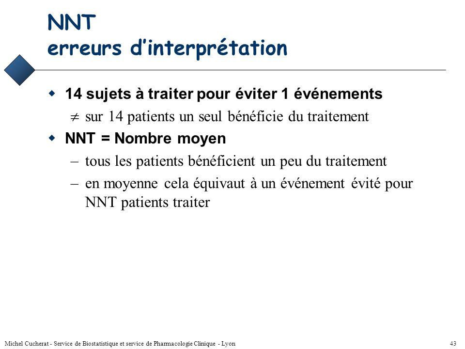 Michel Cucherat - Service de Biostatistique et service de Pharmacologie Clinique - Lyon 42 Mesure de leffet Nombre nécessaire de traiter NNT NNT = Nb