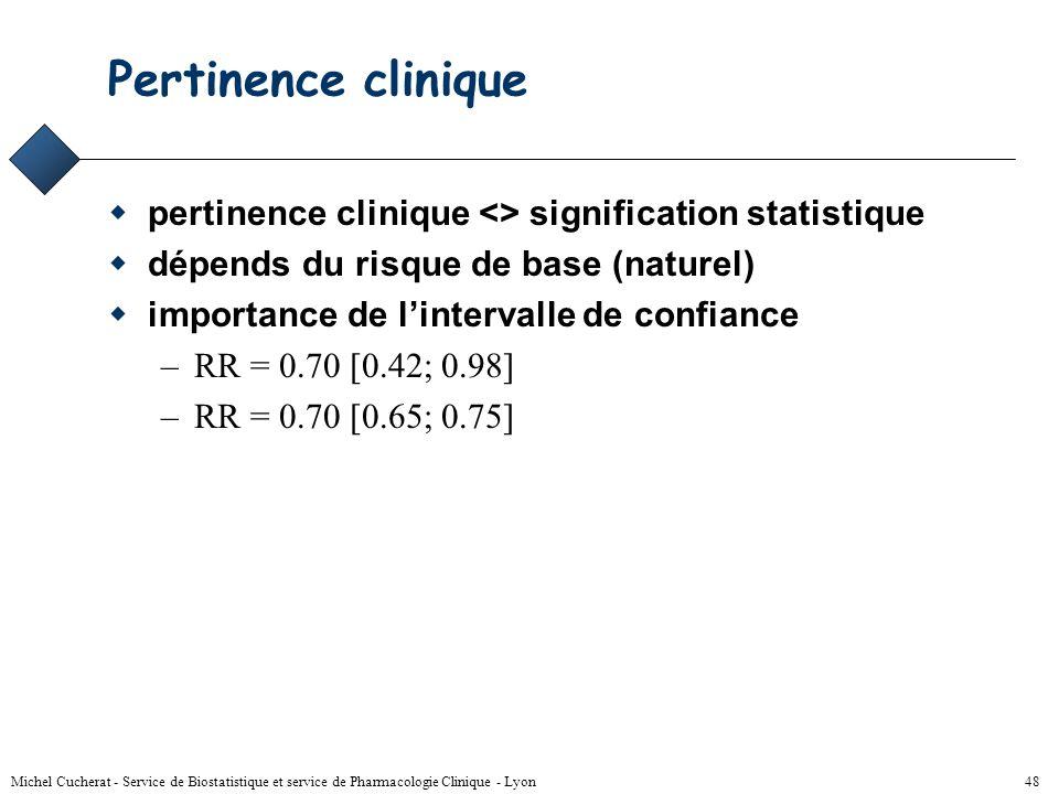 Michel Cucherat - Service de Biostatistique et service de Pharmacologie Clinique - Lyon 47 Bénéfice absolu - relative Bénéfice absolu –Différence de r
