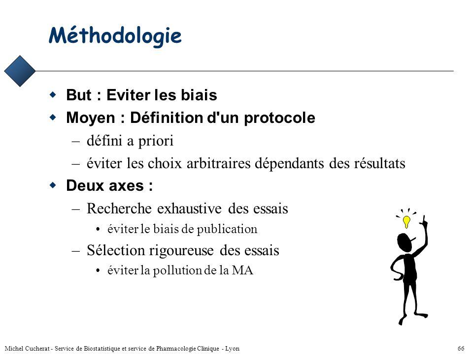 Michel Cucherat - Service de Biostatistique et service de Pharmacologie Clinique - Lyon 65 Erreur aléatoire – réduite par le nombre d'essais –
