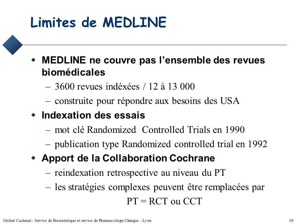 Michel Cucherat - Service de Biostatistique et service de Pharmacologie Clinique - Lyon 68 Bernstein, 1988 Maladies hépato- biliaires 155/195(80%) Poy