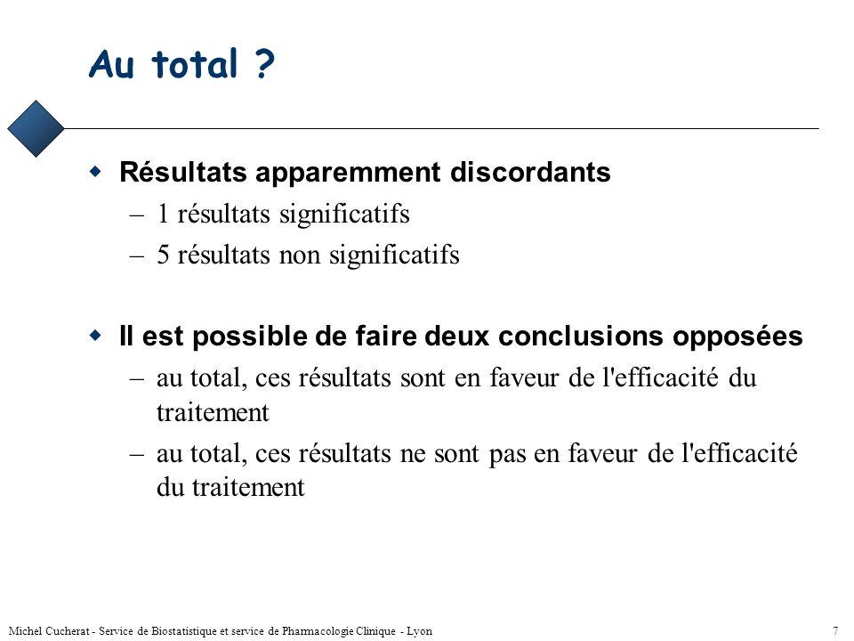 Michel Cucherat - Service de Biostatistique et service de Pharmacologie Clinique - Lyon 37 Risque Relatif RR = R T / R C Ev.EffectifRisque Grp T4518045 / 180 = 0.25 Grp C5617656 / 176 = 0.32 RR = 0.25 / 0.32 = 0.79 Réduction Relative de Risque RRR = 1 - 0.79 = 21%