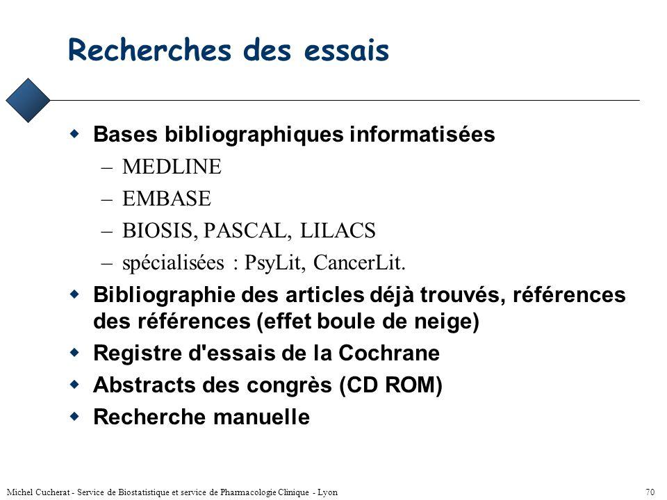 Michel Cucherat - Service de Biostatistique et service de Pharmacologie Clinique - Lyon 69 Limites de MEDLINE MEDLINE ne couvre pas lensemble des revu