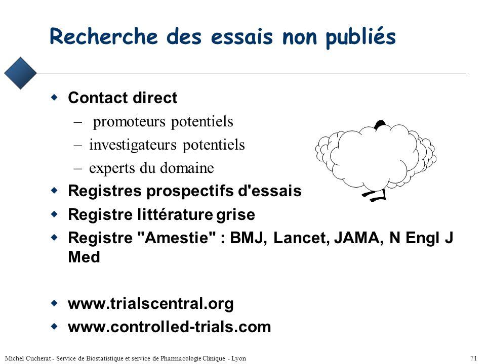 Michel Cucherat - Service de Biostatistique et service de Pharmacologie Clinique - Lyon 70 Recherches des essais Bases bibliographiques informatisées