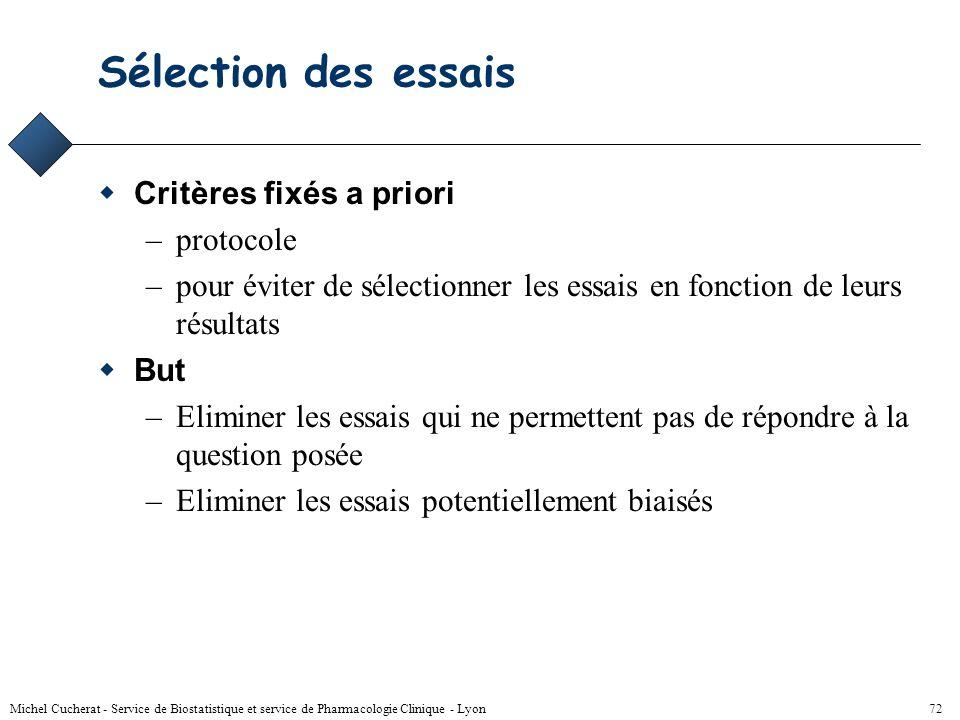 Michel Cucherat - Service de Biostatistique et service de Pharmacologie Clinique - Lyon 71 Recherche des essais non publiés Contact direct – promoteur