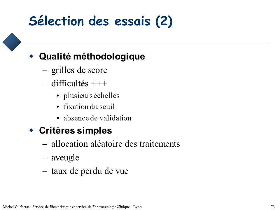Michel Cucherat - Service de Biostatistique et service de Pharmacologie Clinique - Lyon 72 Sélection des essais Critères fixés a priori –protocole –po