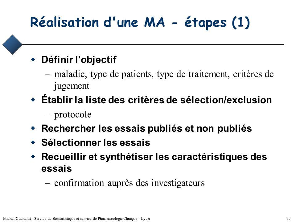 Michel Cucherat - Service de Biostatistique et service de Pharmacologie Clinique - Lyon 74 Sélection des essais (3) 3 classes –Bonne qualité inclusion