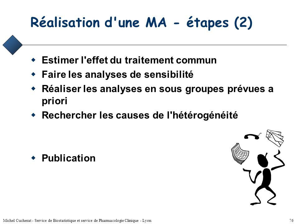 Michel Cucherat - Service de Biostatistique et service de Pharmacologie Clinique - Lyon 75 Réalisation d'une MA - étapes (1) Définir l'objectif –malad