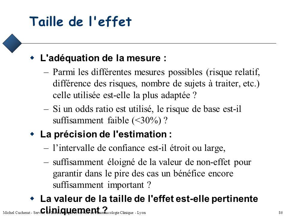 Michel Cucherat - Service de Biostatistique et service de Pharmacologie Clinique - Lyon 85 Représentativité - 2 Pertinence / représentativité des pati