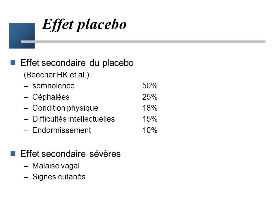 Effet placebo - visualisation Information donnée au sujet Placebo Actif Placebo Actif Nature Effet placebo Effet nocebo Anxiolyse