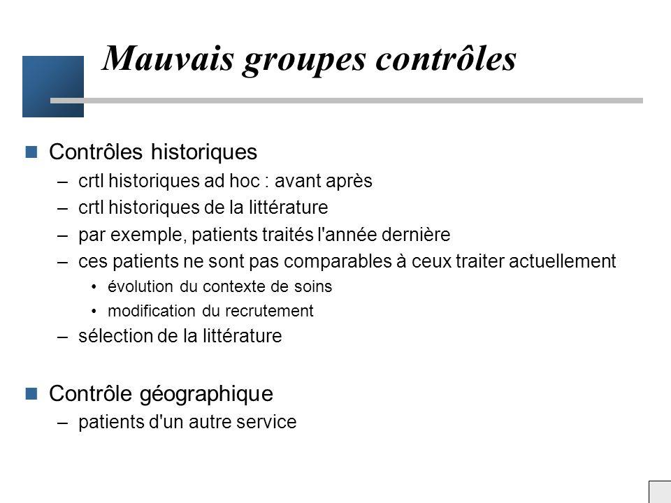 Constitution des groupes La répartition ne doit dépendre –ni du patient –ni de la maladie –ni du médecin –ni du médicament Par tirage au sort –Allocat