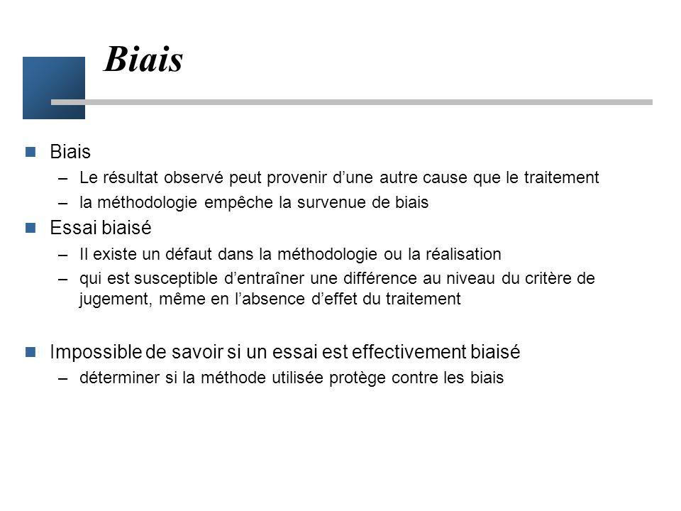 Jüni et al. BMJ 2001;323:42-46