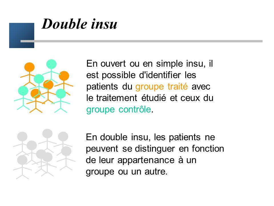 Double insu - simple insu - ouvert Double insu –ni l'investigateur, ni le patient ne connaît la nature réelle du traitement –évaluation du critère de