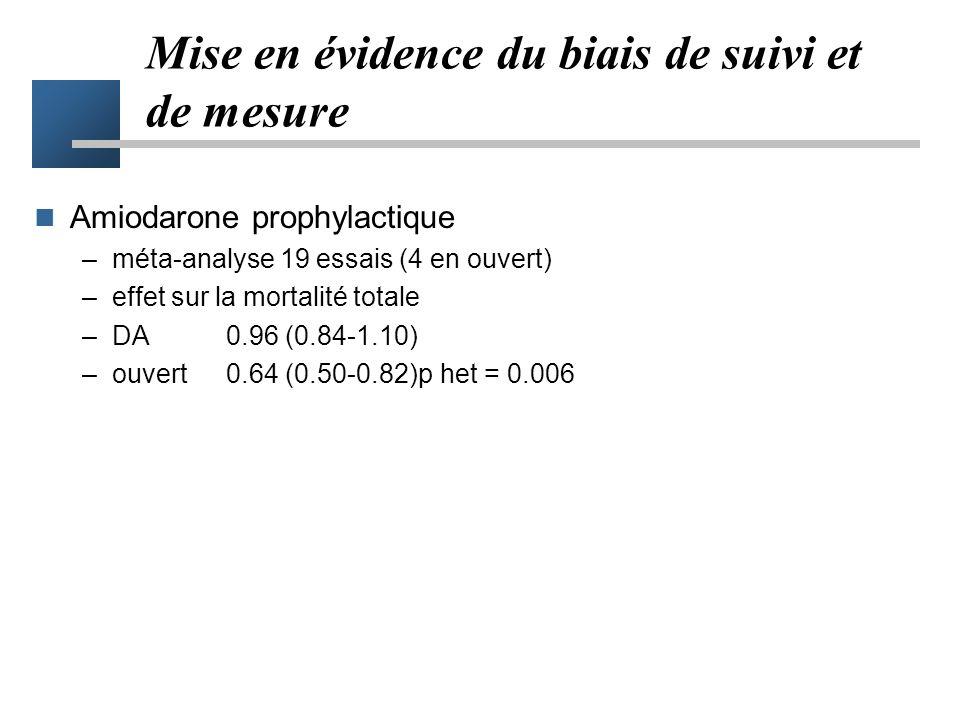 méta-analyse en chirurgie générale : HBPM versus HNF Mise en évidence du biais de suivi et de mesure 10,5 en faveur HBPMen faveur HNF Mismetti et al.