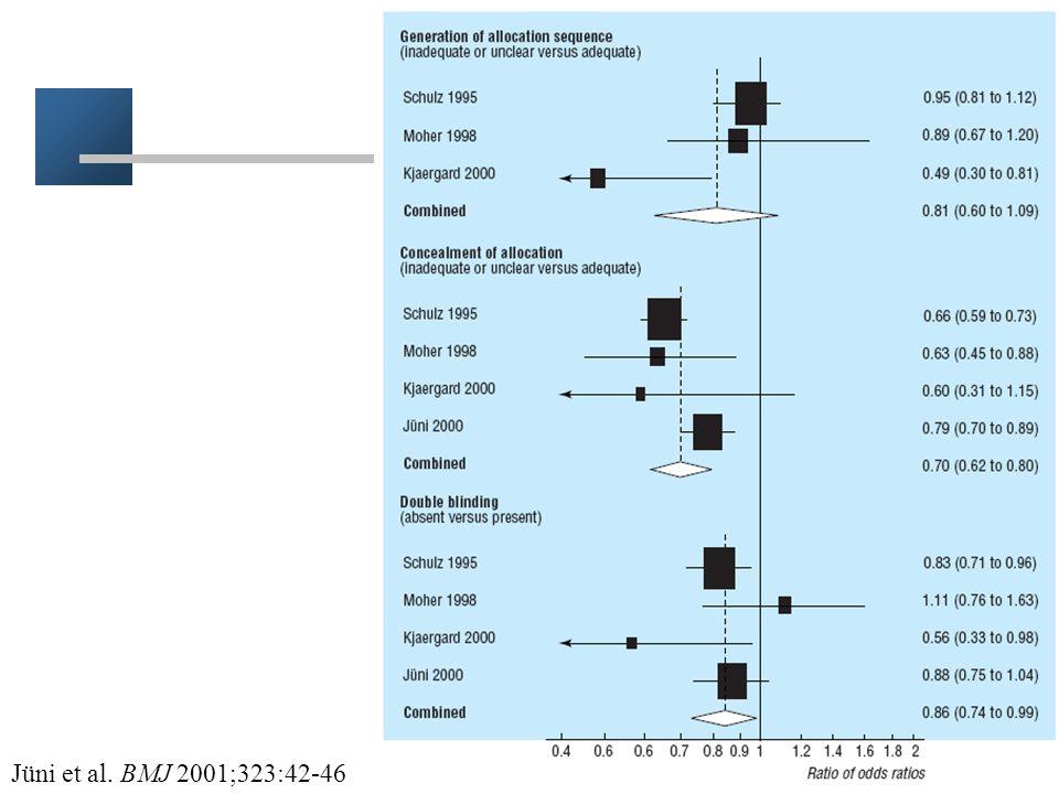 Biais des études en ouvert Recherche empirique de biais –Pour un domaine donné –comparaison des résultats des essais en ouvert au essai en double aveu