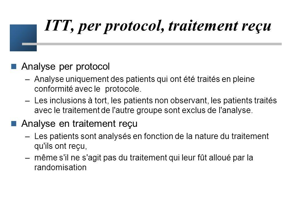 ITT, per protocol, traitement reçu Analyse en intention de traiter –intention to treat (ITT) –Analyse de tous les patients randomisés, dans le groupe
