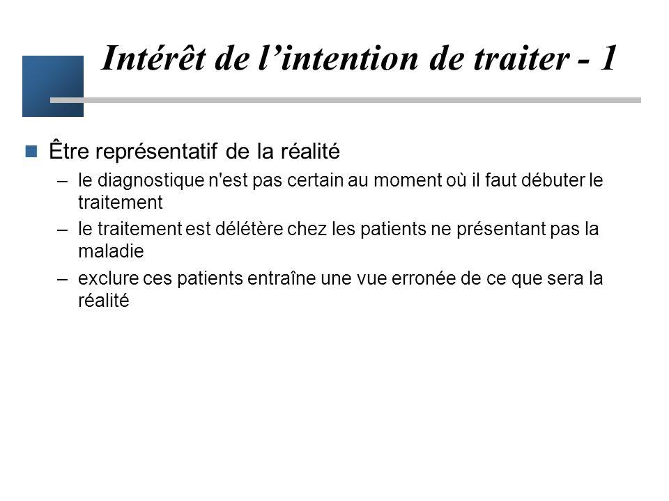 ITT, per protocol, traitement reçu Allocation au traitement chirurgical (C) Allocation au traitement médical (M) R T chirurgical appliqué T médical ap