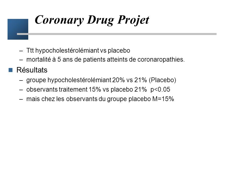 Intérêts de lintention de traiter - 2 Risque potentiel de biais –biais d'attrition –les arrêts de traitement ou déviations au protocole : ne sont répa