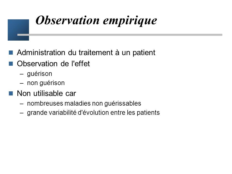Observation empirique Administration du traitement à un patient Observation de l effet –guérison –non guérison Non utilisable car –nombreuses maladies non guérissables –grande variabilité d évolution entre les patients