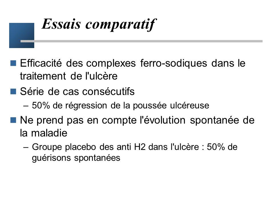 Fiabilité du résultat Essai –comparatif –randomisé –double aveugle –sans perdu de vue
