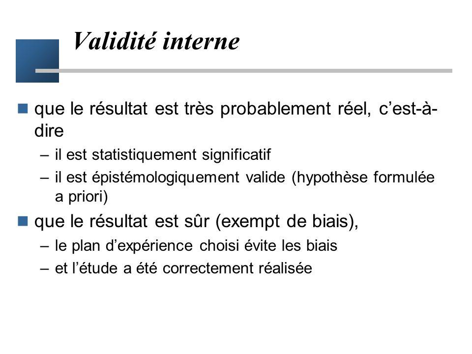 Trois axes la validité interne –est-ce que le résultat est réel ? et est-il non biaisé ? la validité externe –est-ce que ce résultat est concordant av
