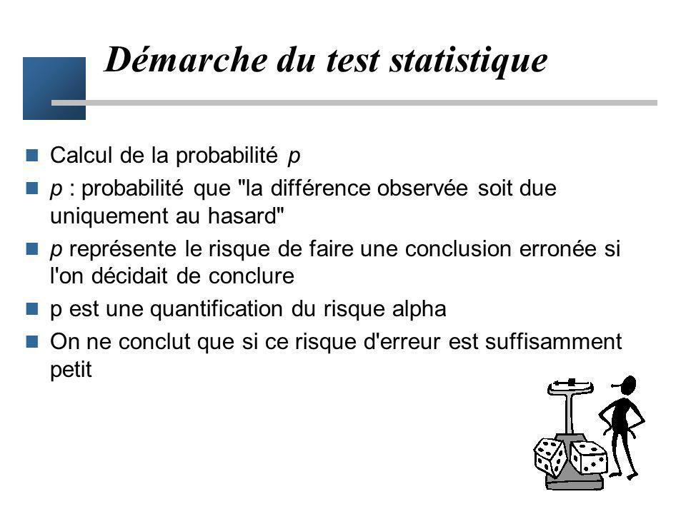 Principe général p 1 = 7% p 0 = 13% Quelle est la probabilité de commettre une erreur si je conclus à partir de ces données à l'existence d'une réelle