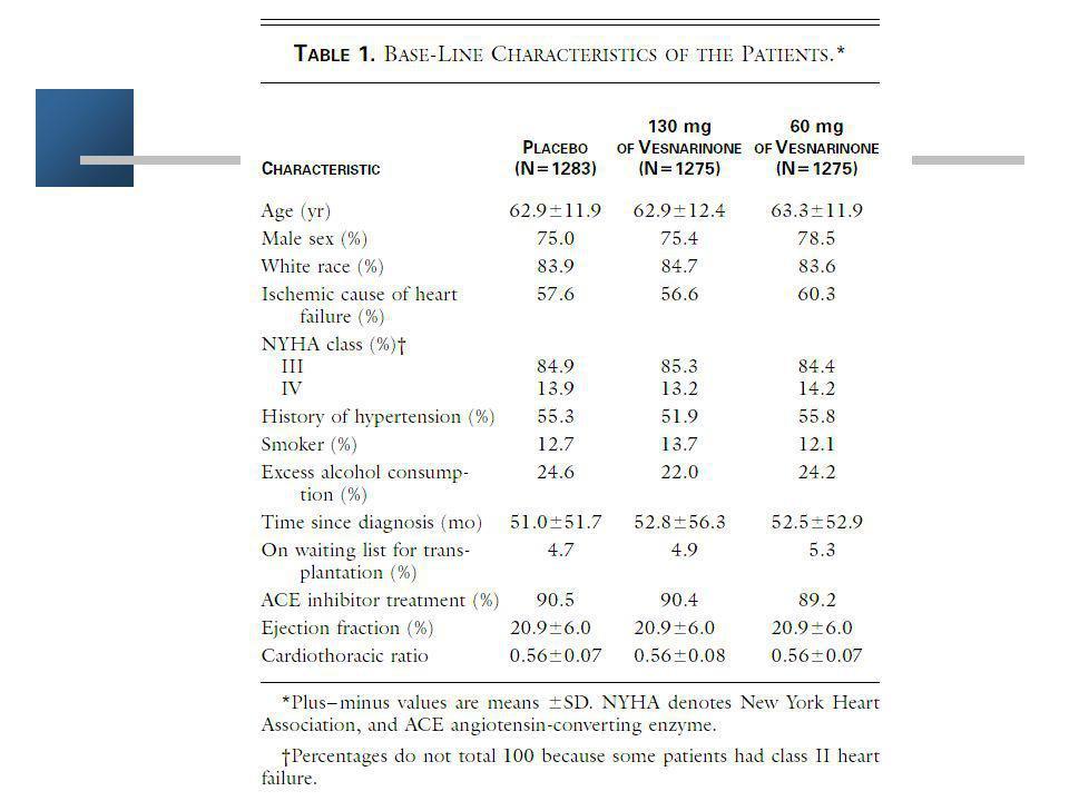 OBJECTIF : Evaluer lefficacité dune injection unique de tobramycine (T) chez des patientes traitées pour une pyélonéphrite aiguë noncompliquée par de