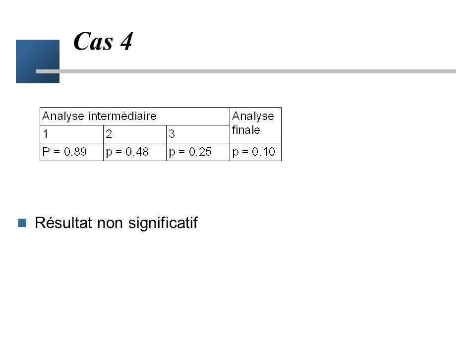 Cas 3 Pas darrêt prématuré et résultat non significatif (p=4%>s aj )