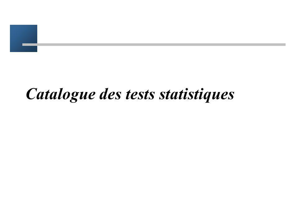 Conclusion essai 1 –pas de démonstration de l'efficacité Conclusion essai 2 –démonstration de l'efficacité de manière statistiquement significative (p