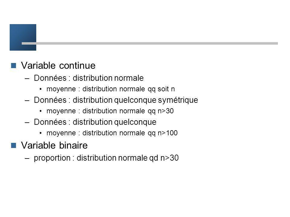 Taille de léchantillon Avec les échantillons de grandes tailles –les distributions des moyennes proportions différence de moyenne différence de propor