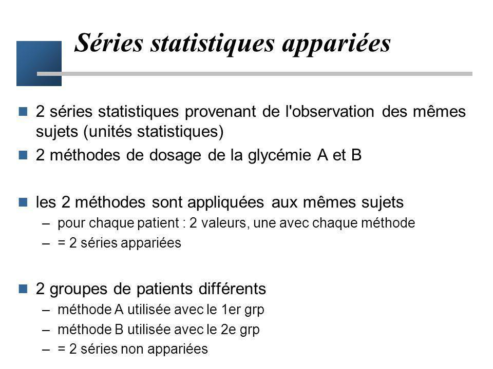 Variable continue –Données : distribution normale moyenne : distribution normale qq soit n –Données : distribution quelconque symétrique moyenne : dis