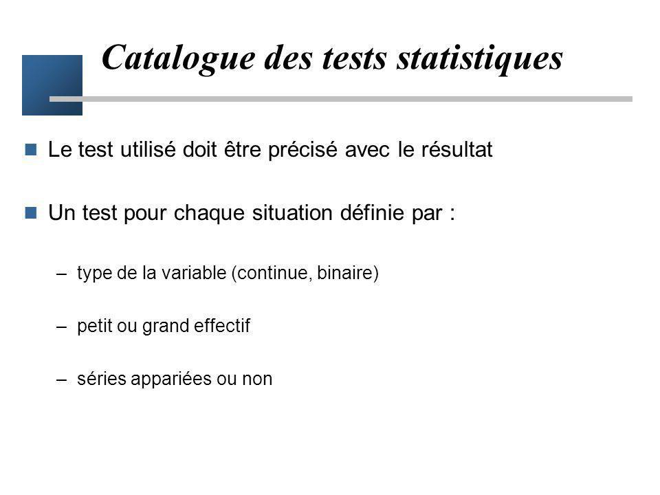 Séries statistiques appariées 2 séries statistiques provenant de l'observation des mêmes sujets (unités statistiques) 2 méthodes de dosage de la glycé
