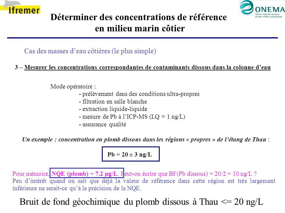 Déterminer des concentrations de référence en milieu marin côtier Cas des masses deau côtières (le plus simple) 3 – Mesurer les concentrations corresp