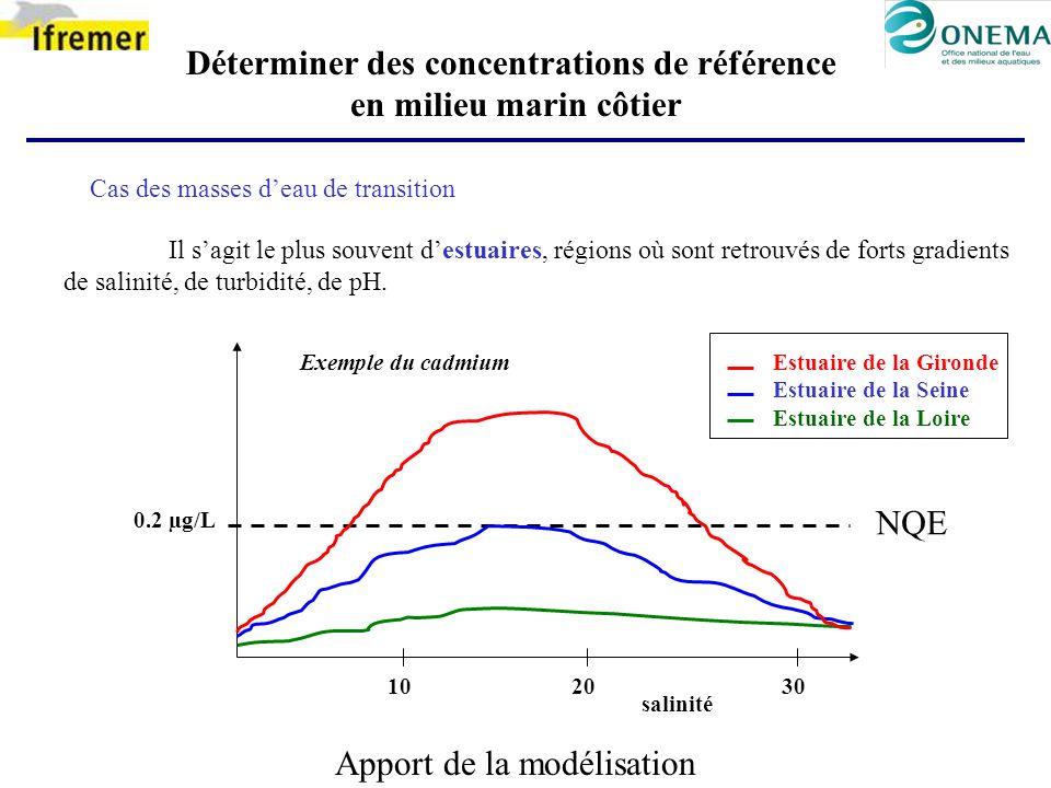 Déterminer des concentrations de référence en milieu marin côtier Cas des masses deau de transition Il sagit le plus souvent destuaires, régions où so