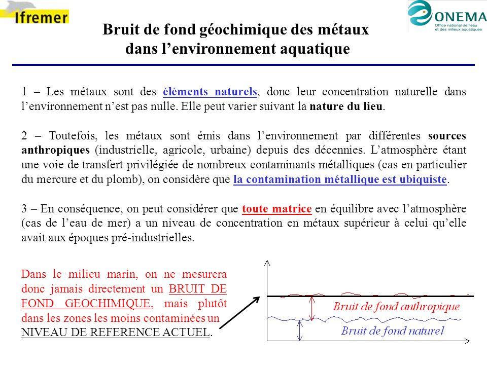 Bruit de fond géochimique des métaux dans lenvironnement aquatique 1 – Les métaux sont des éléments naturels, donc leur concentration naturelle dans l