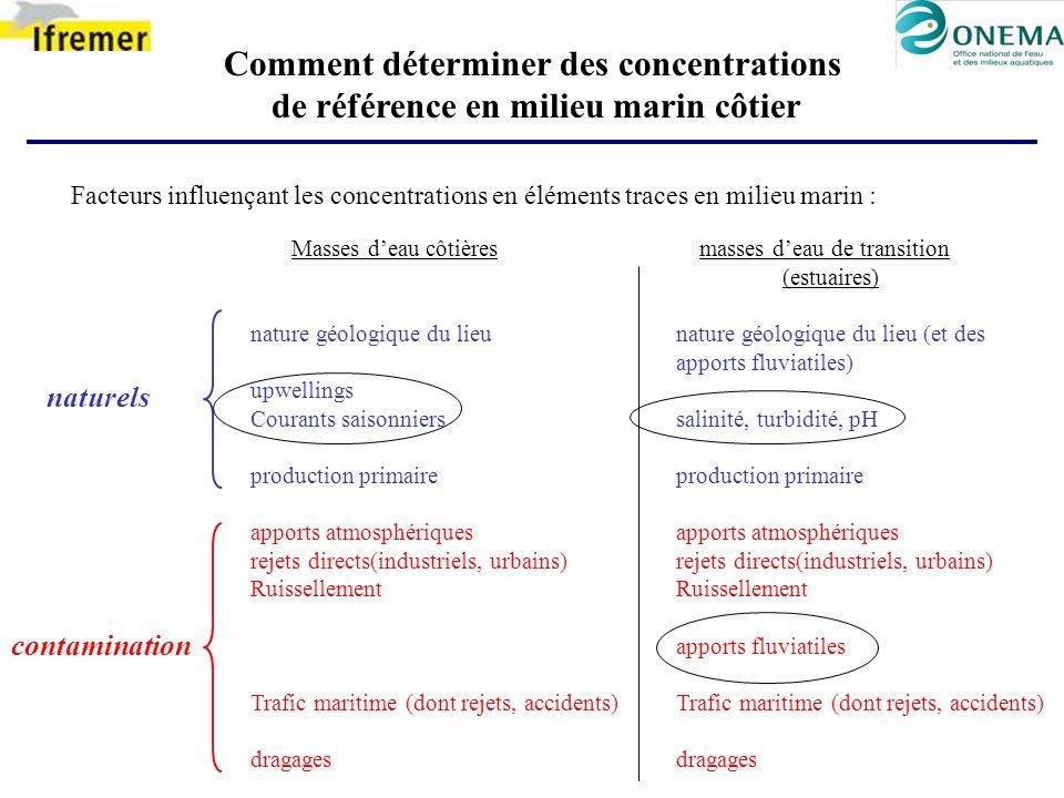 Comment déterminer des concentrations de référence en milieu marin côtier Masses deau côtières masses deau de transition (estuaires) nature géologique