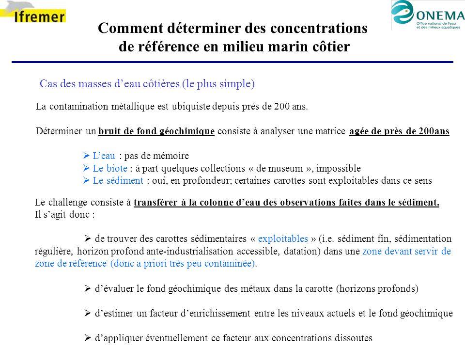 Cas des masses deau côtières (le plus simple) Comment déterminer des concentrations de référence en milieu marin côtier La contamination métallique es