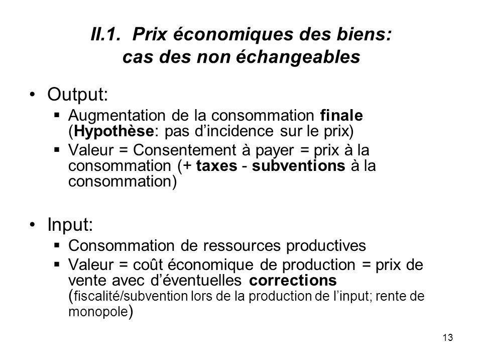 13 II.1. Prix économiques des biens: cas des non échangeables Output: Augmentation de la consommation finale (Hypothèse: pas dincidence sur le prix) V