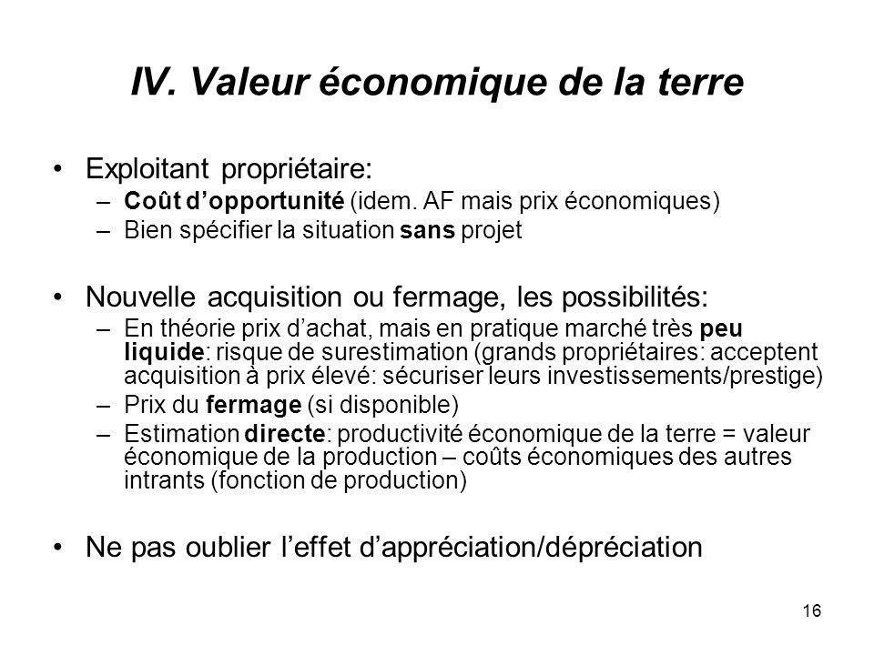 16 IV. Valeur économique de la terre Exploitant propriétaire: –Coût dopportunité (idem. AF mais prix économiques) –Bien spécifier la situation sans pr