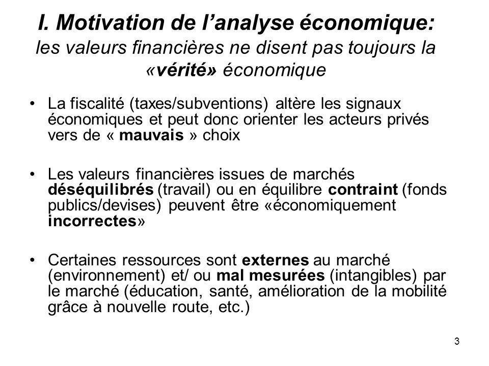 3 I. Motivation de lanalyse économique: les valeurs financières ne disent pas toujours la «vérité» économique La fiscalité (taxes/subventions) altère