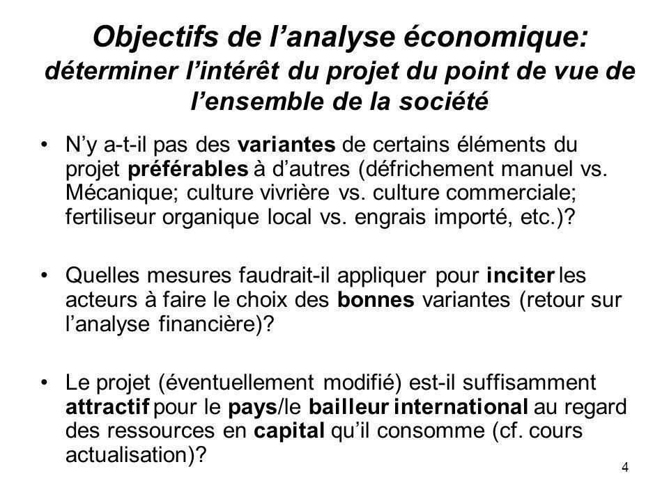 4 Objectifs de lanalyse économique: déterminer lintérêt du projet du point de vue de lensemble de la société Ny a-t-il pas des variantes de certains é