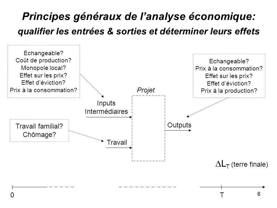 6 Principes généraux de lanalyse économique: qualifier les entrées & sorties et déterminer leurs effets Projet Inputs Intermédiaires Travail L T (terr
