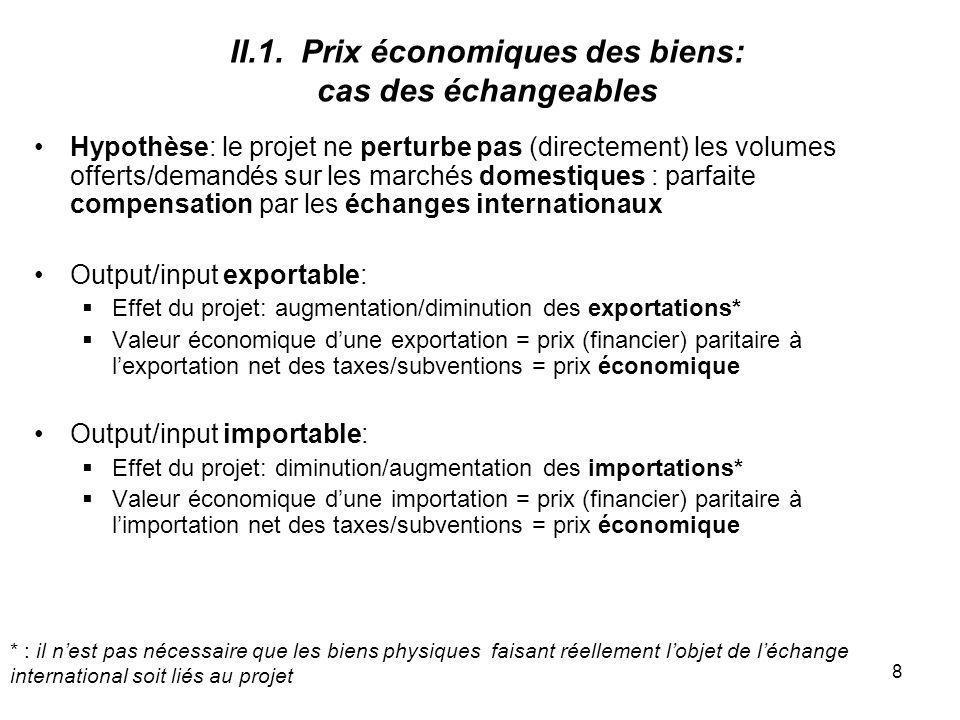 8 II.1. Prix économiques des biens: cas des échangeables Hypothèse: le projet ne perturbe pas (directement) les volumes offerts/demandés sur les march