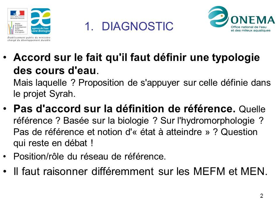 2 1.DIAGNOSTIC Accord sur le fait qu il faut définir une typologie des cours d eau.