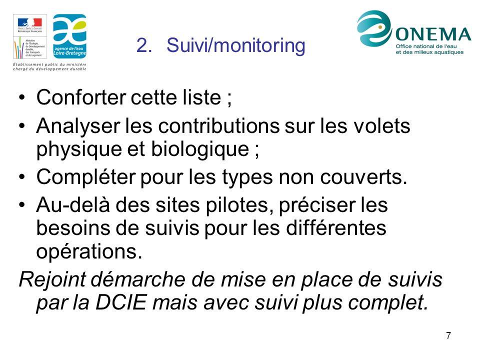 7 2.Suivi/monitoring Conforter cette liste ; Analyser les contributions sur les volets physique et biologique ; Compléter pour les types non couverts.