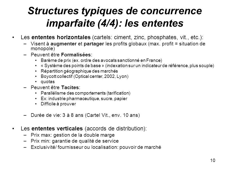 10 Structures typiques de concurrence imparfaite (4/4): les ententes Les ententes horizontales (cartels: ciment, zinc, phosphates, vit., etc.): –Visen