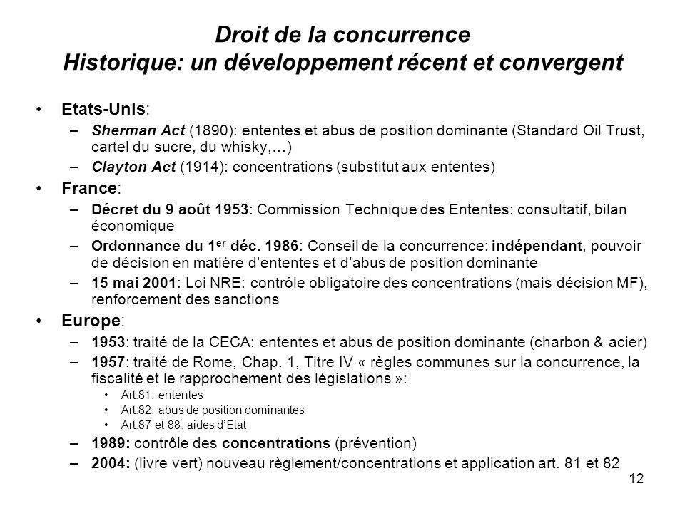 12 Droit de la concurrence Historique: un développement récent et convergent Etats-Unis: –Sherman Act (1890): ententes et abus de position dominante (