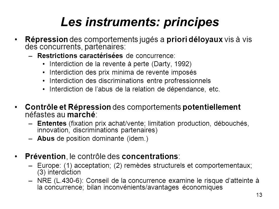 13 Les instruments: principes Répression des comportements jugés a priori déloyaux vis à vis des concurrents, partenaires: –Restrictions caractérisées