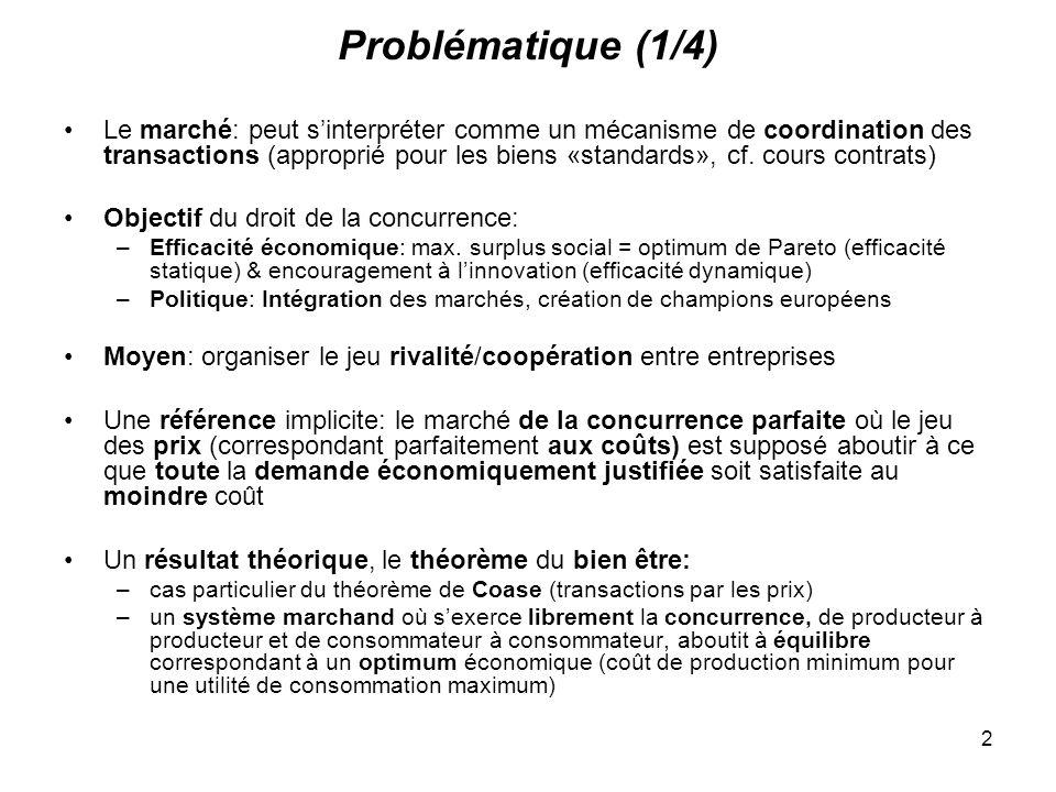 2 Problématique (1/4) Le marché: peut sinterpréter comme un mécanisme de coordination des transactions (approprié pour les biens «standards», cf. cour